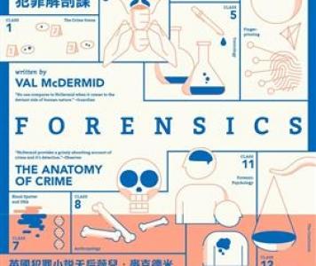 冬陽推薦:薇兒.麥克德米《比小說還離奇的12堂犯罪解剖課》,馬可孛羅